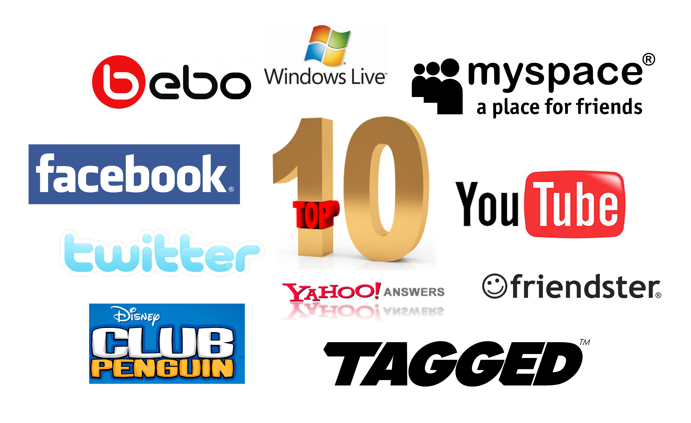 Top ten social media sites of 2009 canadian version search results