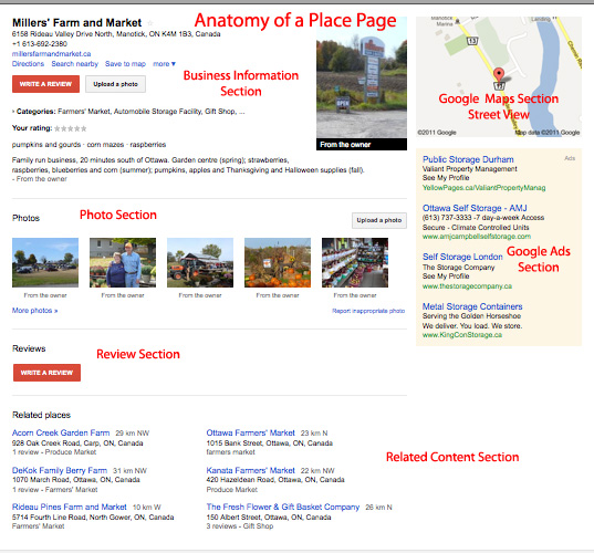 Millers Farm & Market Google Places Listing